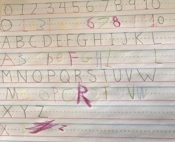 Noah Synesthesia Chart